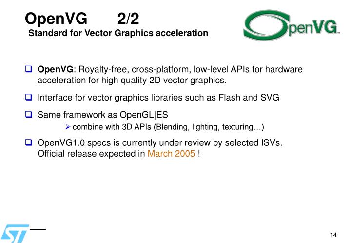 OpenVG2/2