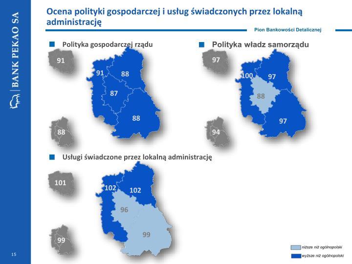 Ocena polityki gospodarczej i usług świadczonych przez lokalną administrację