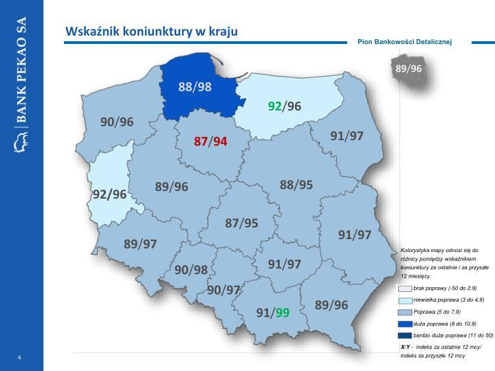 Wskaźnik koniunktury w kraju