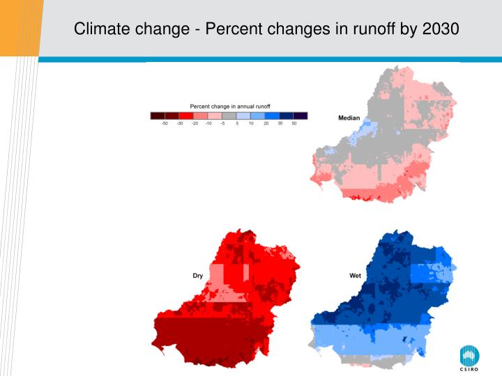 Climate change - Percent changes in runoff by 2030