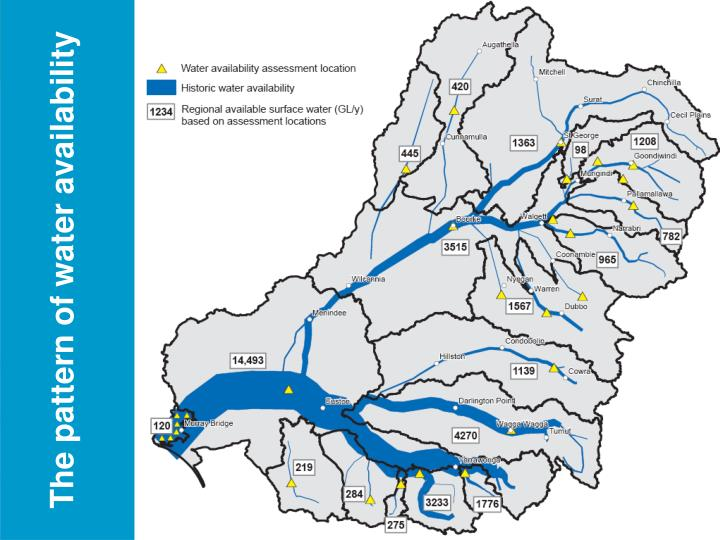 The pattern of water availability