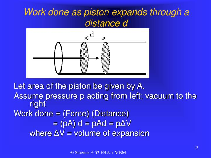 Work done as piston expands through a distance d