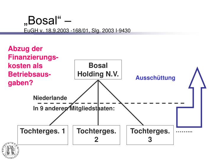 """Bosal"" –"