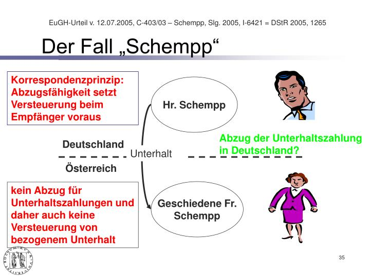 """Der Fall """"Schempp"""""""