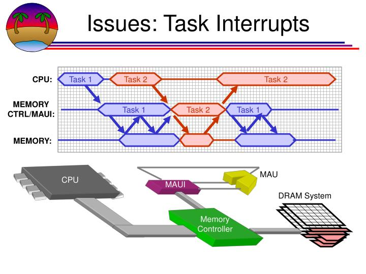 Issues: Task Interrupts