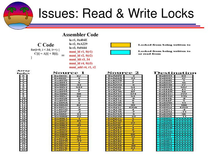 Issues: Read & Write Locks