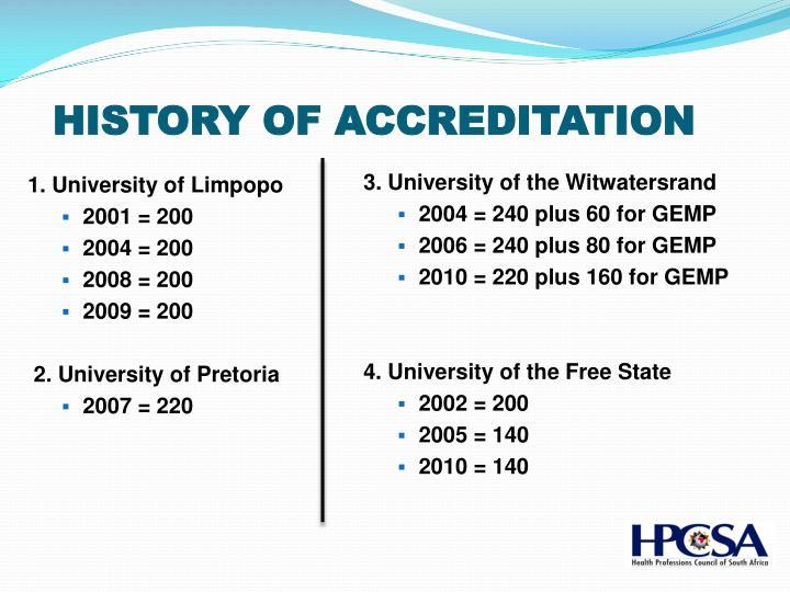 HISTORY OF ACCREDITATION