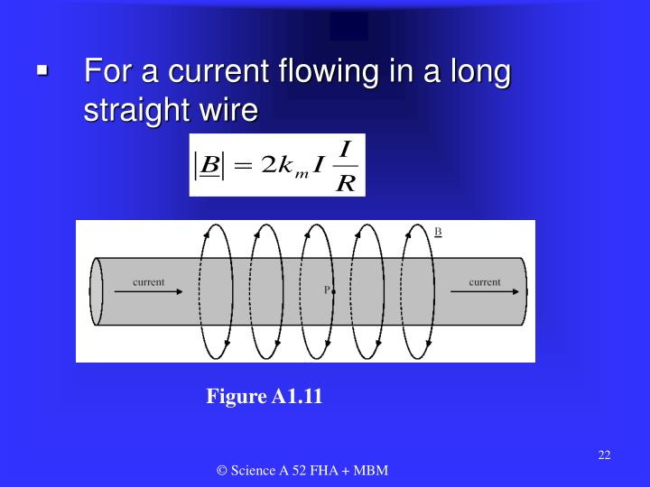 For a current flowing in a long straight wire