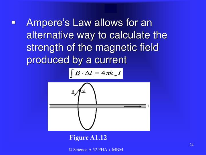 Ampere's Law allows for an alternative way to calculate the strength of the magnetic field produced by a current