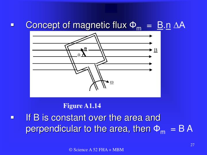 Concept of magnetic flux