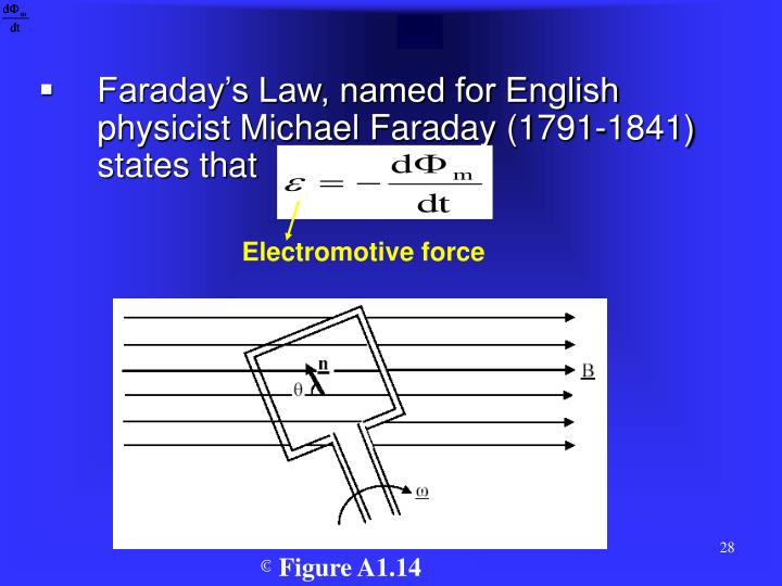 Faraday's Law, named for English physicist Michael Faraday (1791-1841) states that