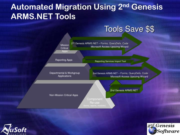 Automated Migration Using 2