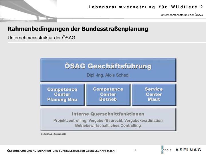 Unternehmensstruktur der ÖSAG