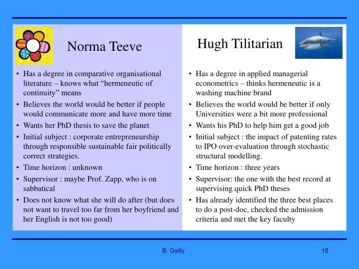 Hugh Tilitarian