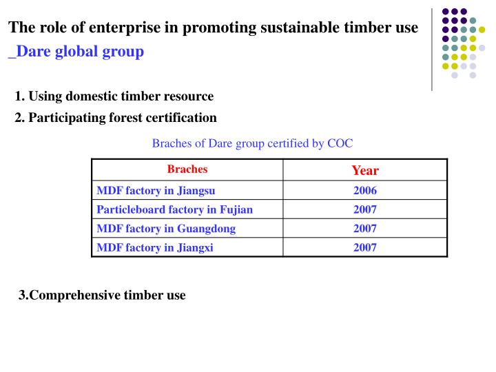 The role of enterprise in promoting sustainable timber use