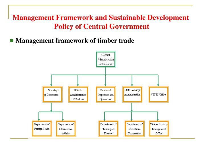 Management Framework and Sustainable Development