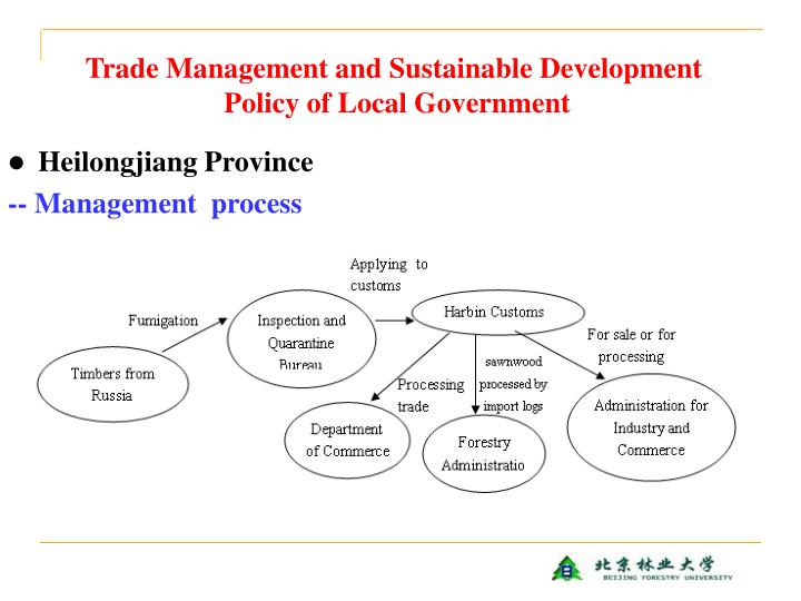 Trade Management and Sustainable Development