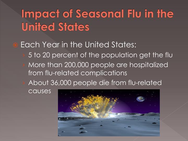 Impact of Seasonal Flu in the United States