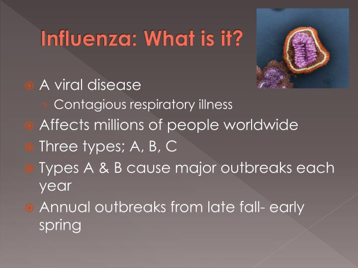 Influenza: What is it?