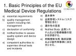 1 basic principles of the eu medical device regulations