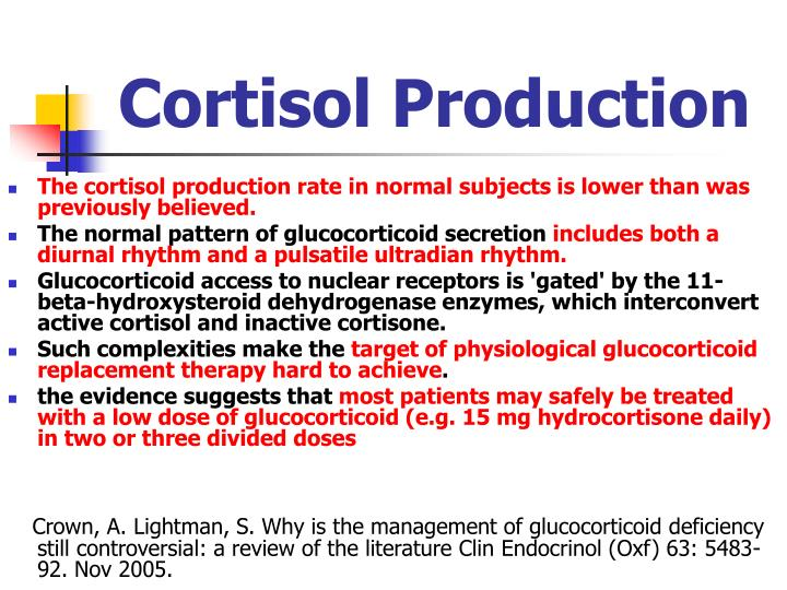 Cortisol Production