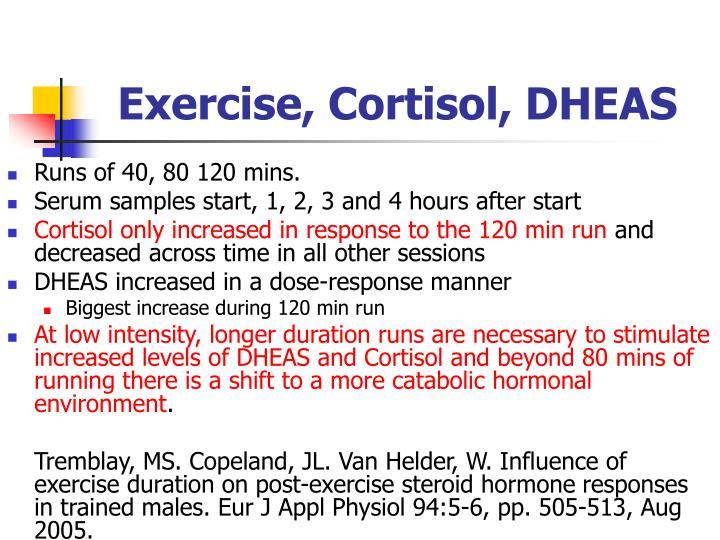 Exercise, Cortisol, DHEAS