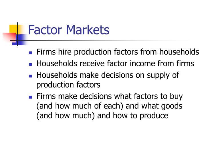 Factor Markets