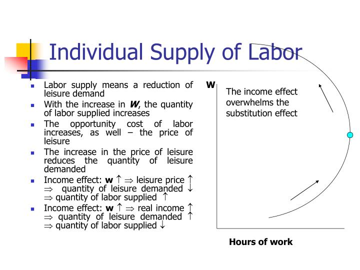 Labor supply means a reduction of leisure demand
