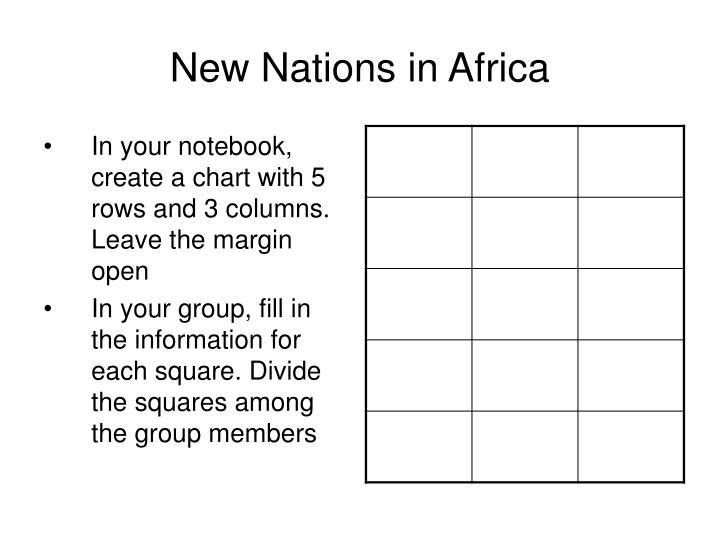 New Nations in Africa