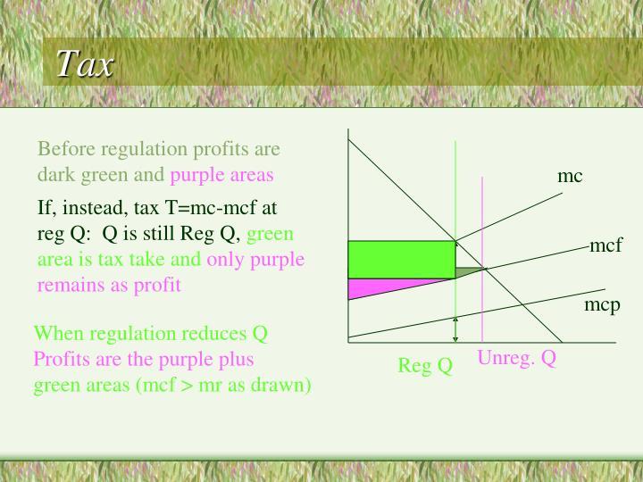 Before regulation profits are