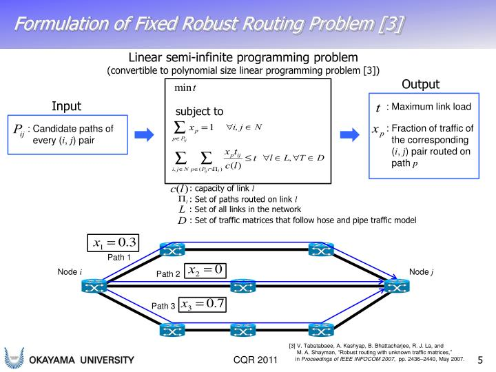 Formulation of Fixed Robust Routing Problem [3]