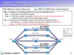 proposal of fixed robust routing taking account of tcp performance 2 2 algorithm1