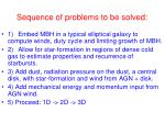sequence of problems to be solved