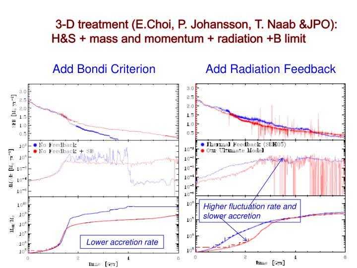 3-D treatment (