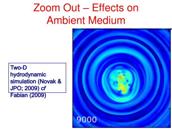 Zoom Out – Effects on Ambient Medium