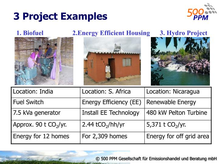 3 Project Examples
