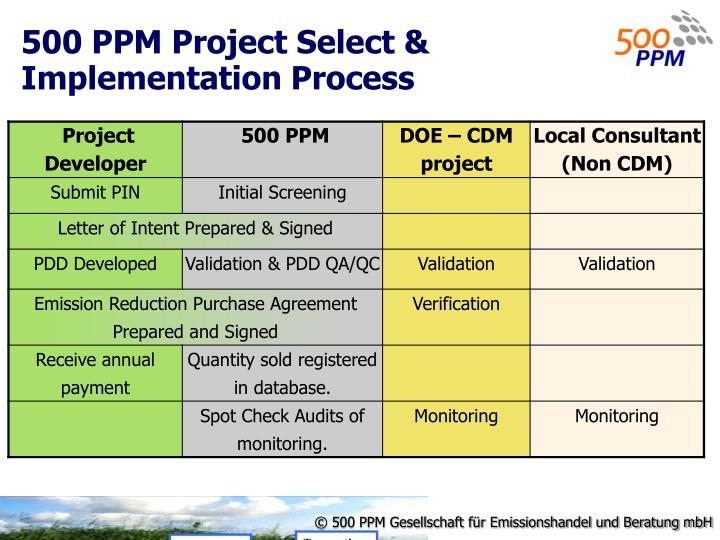 500 PPM Project Select & Implementation Process