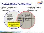 projects eligible for offsetting