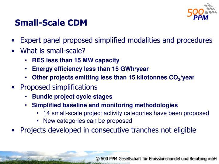 Small-Scale CDM