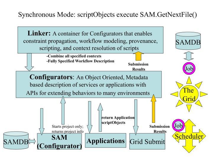 Synchronous Mode: scriptObjects execute SAM.GetNextFile()