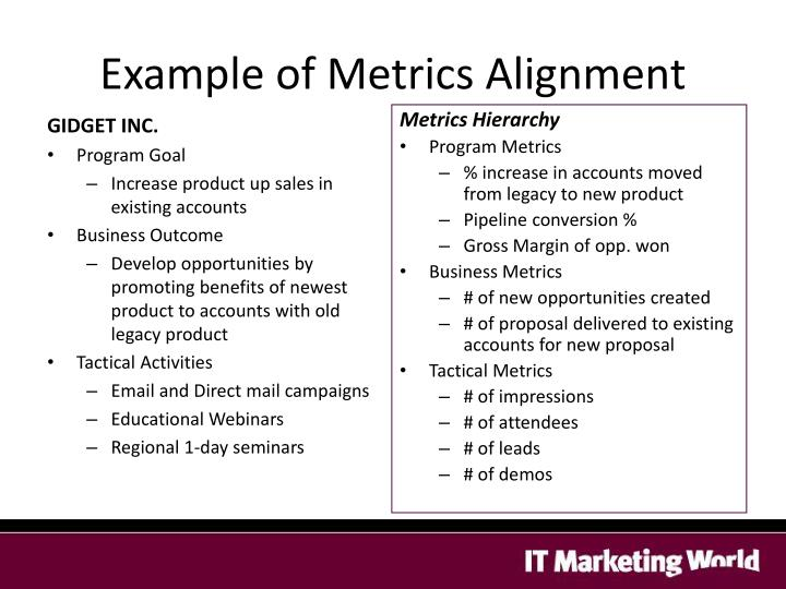 Example of Metrics Alignment