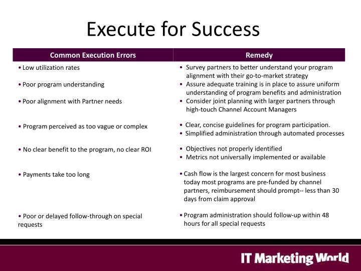 Execute for Success