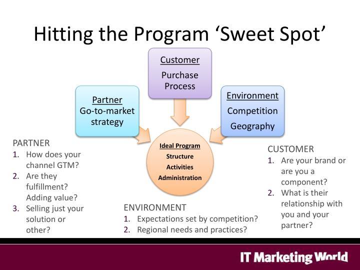 Hitting the Program 'Sweet Spot'