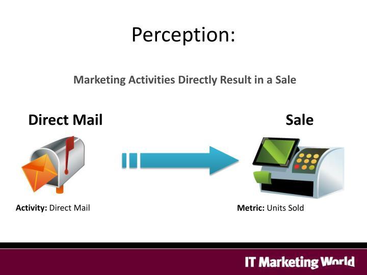Perception: