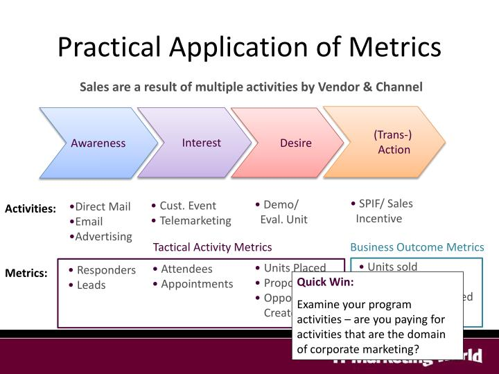 Practical Application of Metrics