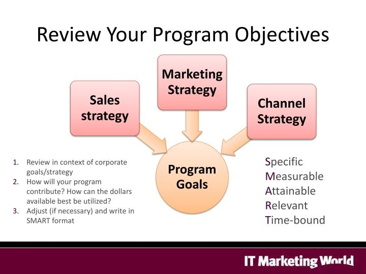 Review Your Program Objectives