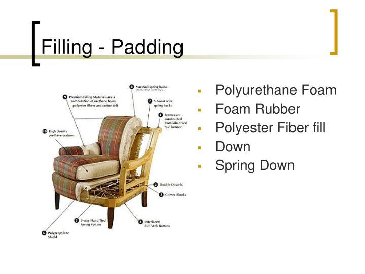 Filling - Padding