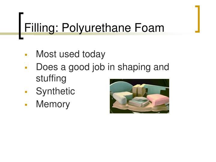 Filling: Polyurethane Foam