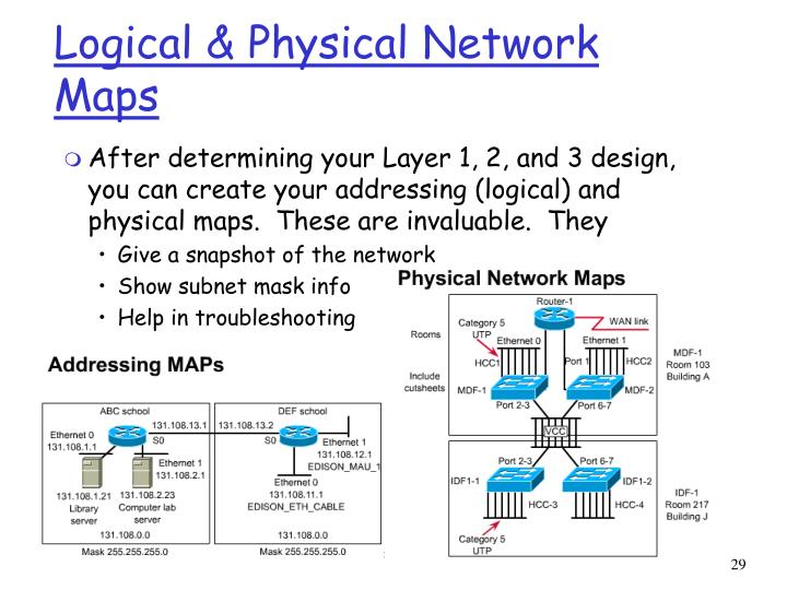 Logical & Physical Network Maps