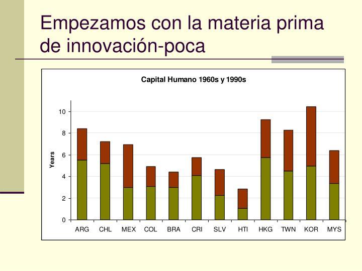 Empezamos con la materia prima de innovación-poca